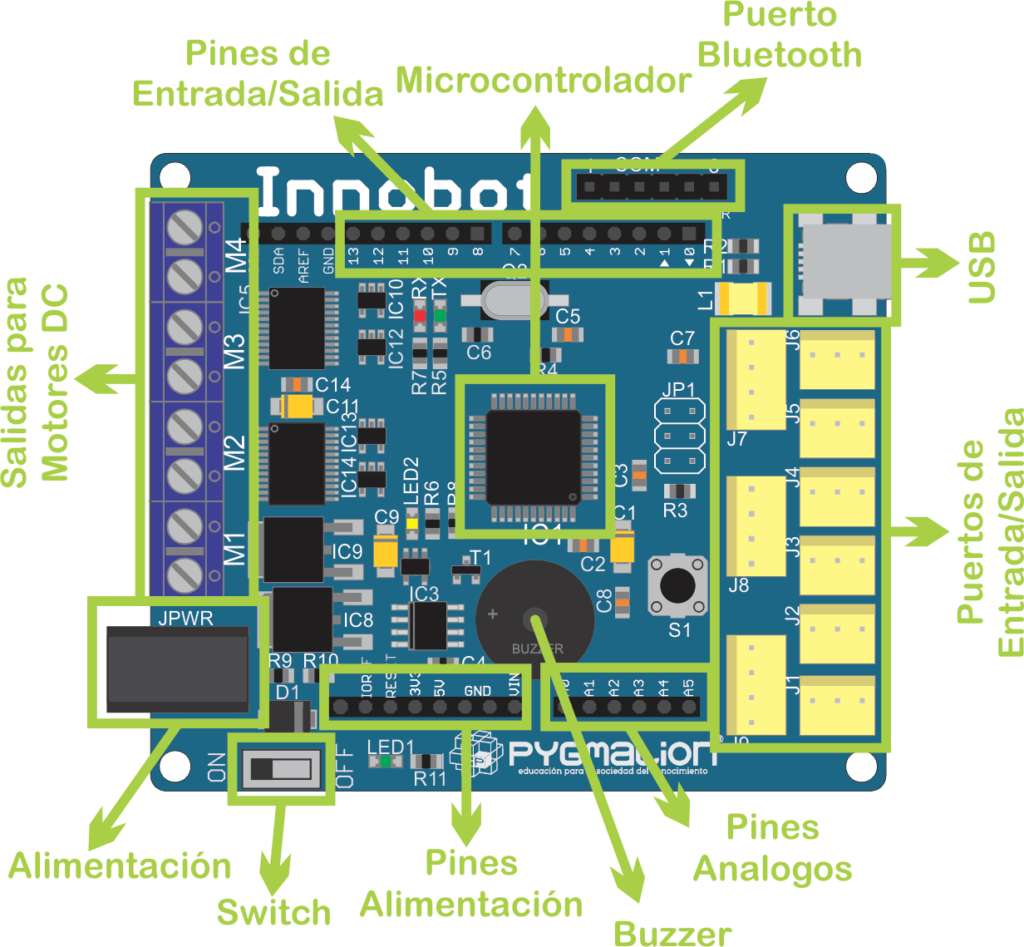 tutorial-software-innobot-8